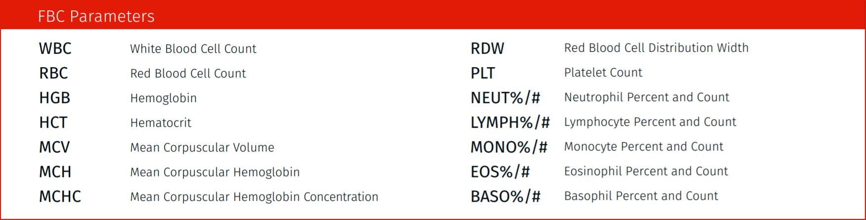 FBC Parameters